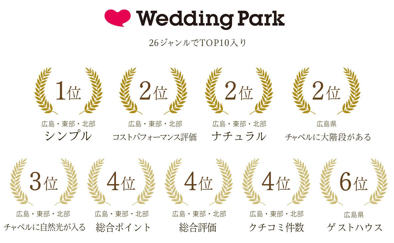 Wedding Park 26ジャンルでTOP10入り